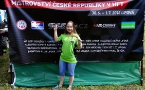 Mistrovství ČR v HFT 2018